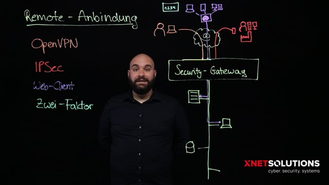 Remote Anbindung